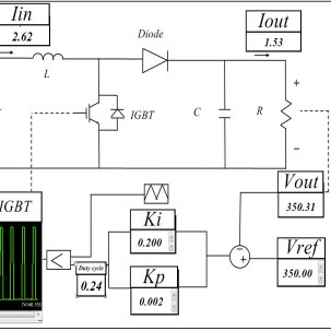 (PDF) Design and implementation of CCNY DC microgrid testbed