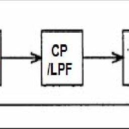 (PDF) A Fast-Locking Digital Phase-Locked Loop
