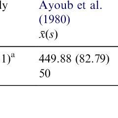 (PDF) Relative optimum grip span as a function of hand