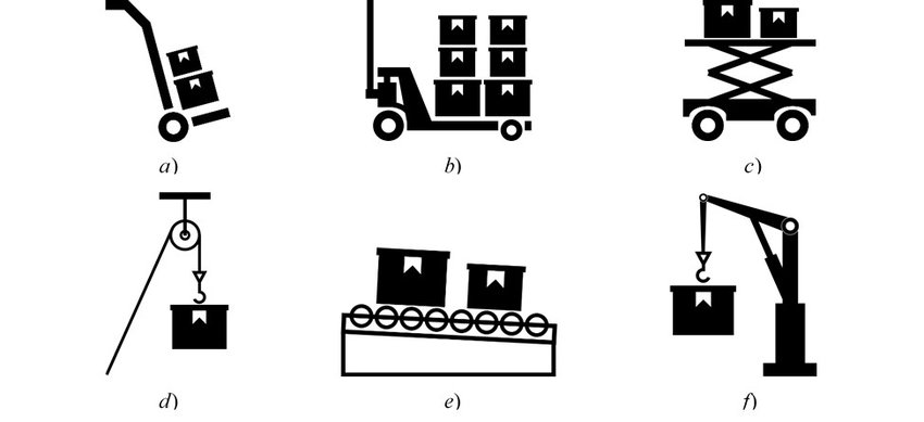 Mechanical system examples : a) Hand truck, b) Hydraulic