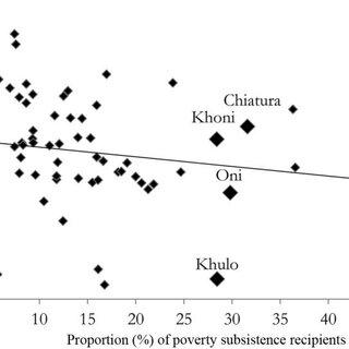 (PDF) Rural Disadvantage in Georgian Higher Education