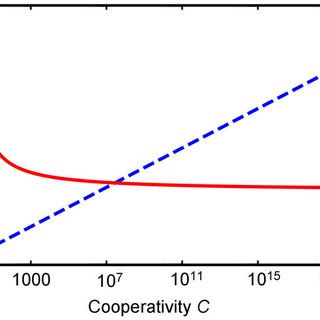 Spectral distribution of IR absorption intensity in