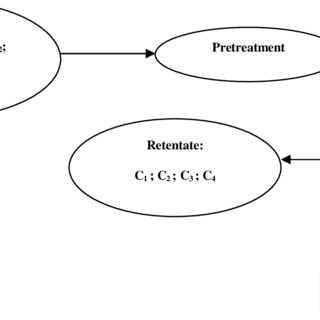 (PDF) New experimental method for determining the