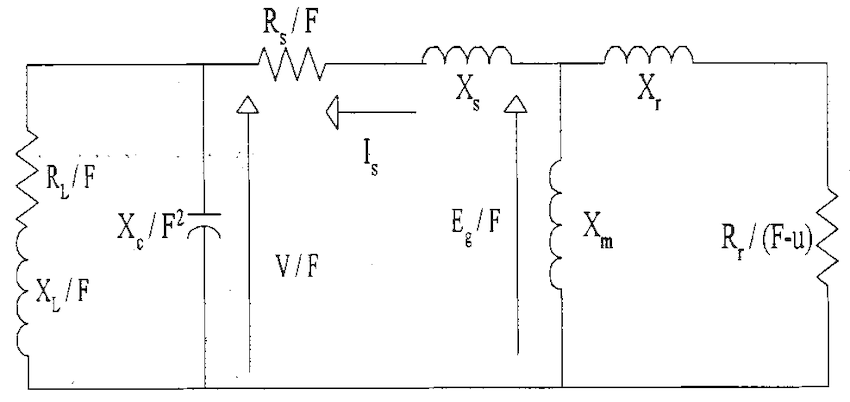 Equivalent circuit of three phase self-excited induction