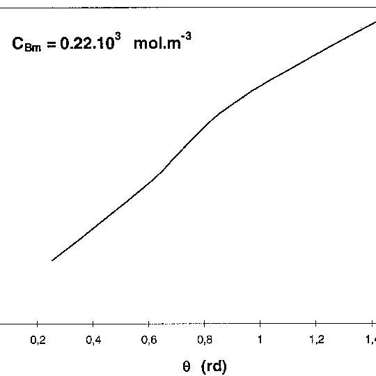 (PDF) Numerical simulation of non-isothermal gas–liquid