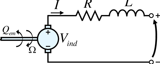 Equivalent electrical circuit of a permanent magnet DC