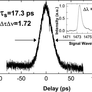 (PDF) Efficient, high-power, ytterbium-fiber-laser-pumped