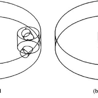 Average and maximum aggregate diameters versus the feed