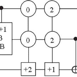 Novel design of two transistor XOR gate in 65nm technology