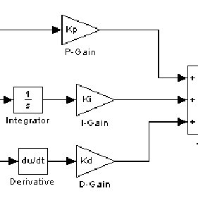 Block diagram of second order system Thus, the nonlinear