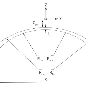 Arch geometry configuration, and definition of shape and