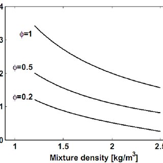 (PDF) STUDY OF EFFECTIVE PARAMETERS FOR FLAME PROPAGATION