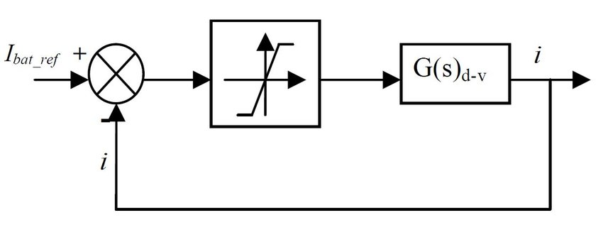 Control diagram in the constant current charging mode