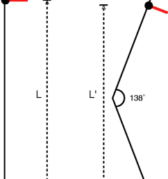 diagram illustrating the change in distance between the dna abasic sites and spin label orientation upon dna bending the dsdna 2 is represented by black  [ 850 x 1251 Pixel ]