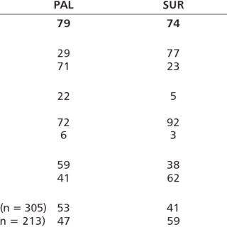 (PDF) Is the palliative medicine specialist unique among