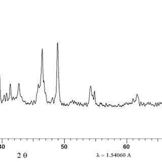 (PDF) Transport phenomena in superionic Na х Cu2 − х S (х