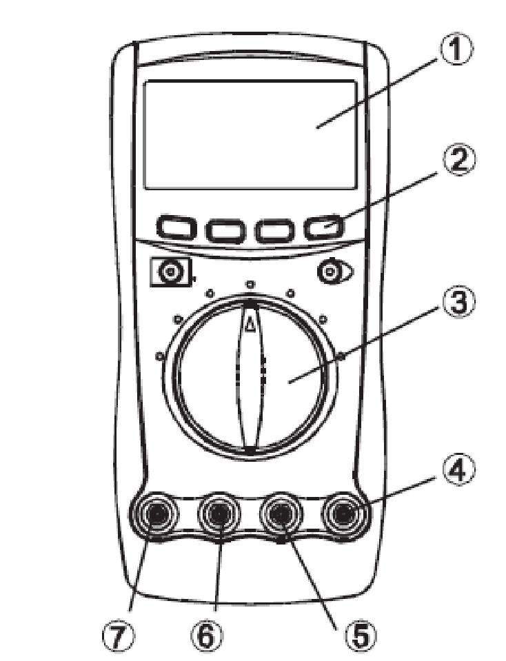 6. The quadrant of multimeter device 1-LCD Display; 2