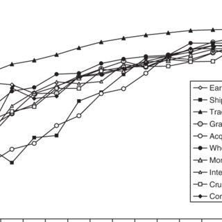 (PDF) One-class document classification via Neural Networks