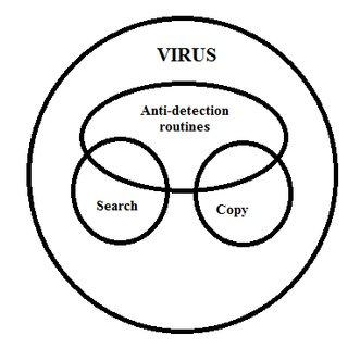 (PDF) Computer Virus and Protection Methods Using Lab Analysis