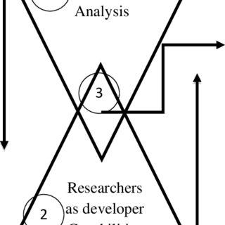 (PDF) Geogebra Applets Design and Development for Junior