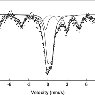 Ternary plot of carbonate composition (EMP, mol%) in the
