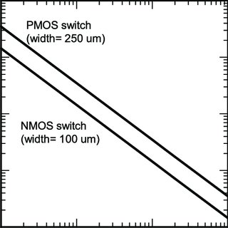 (PDF) Design and Performance of a Sub-Nano-Ampere Two