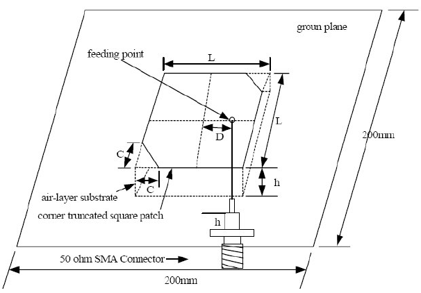 Circularly polarized metallic patch antenna Lee et al