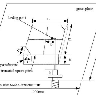 Basic structure and dimensions of inverted F- antenna for
