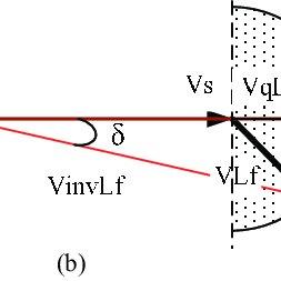 (PDF) Capacitive-coupling inverter for PV integration