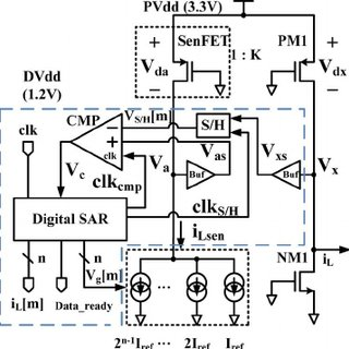 (PDF) On-Chip Digital Inductor Current Sensor for