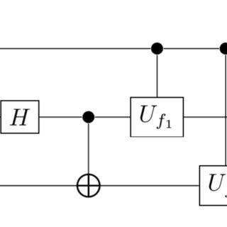Circuit implementing the general Deutsch–Jozsa Algorithm