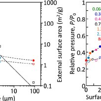 Raman spectra of the crystal-size-engineered ZIF-8 samples