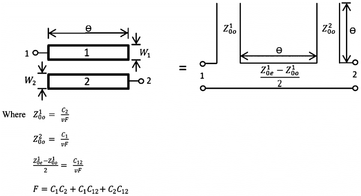 Equivalent circuit of asymmetrical parallel-coupled lines