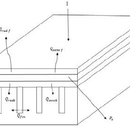 (PDF) Design of Cooling System for Photovoltaic Panel for