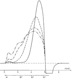 (PDF) Urea-formaldehyde (UF) adhesive resins of wood