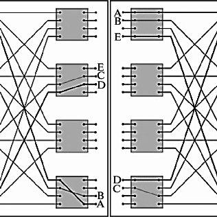 (PDF) circuit switching versus packet switching