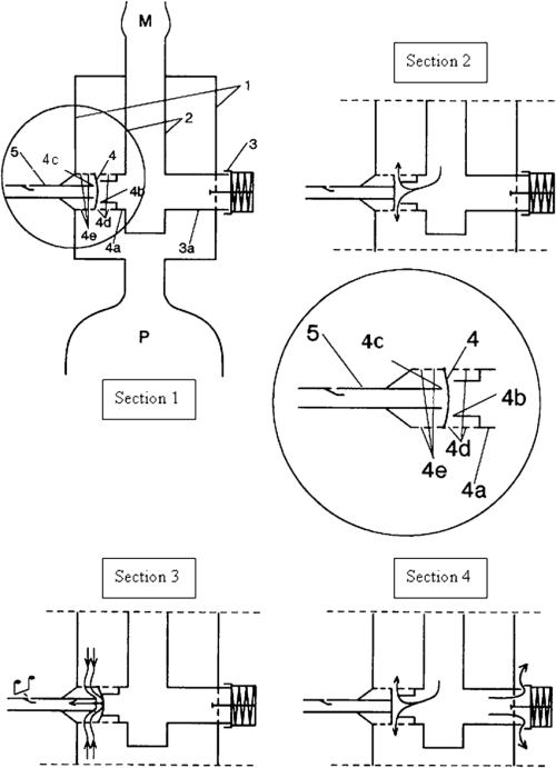 small resolution of safety pressure relief valve with integrated acoustic exhalation control mechanism for use during ventilation within cardiopulmonary