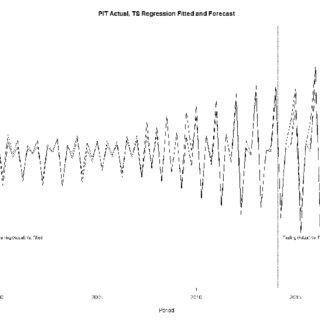Mandelbrot's plot that is self-replicating according to