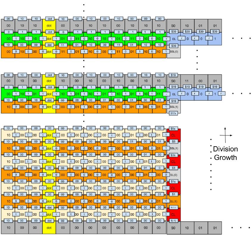 irrational number diagram 2002 subaru impreza radio wiring computing value of an p 3 141592 here grey download scientific
