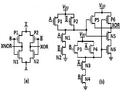 (a) Proposed XOR Circuit and (b) Proposed XNOR Circuit