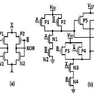 (a) Inverter-Based XOR and (b) Inverter-Based XNOR [1