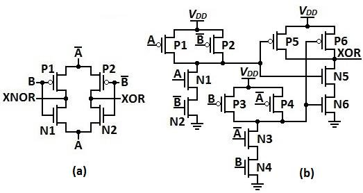 (a) Differential XOR Schematic [4] and (b) Conventional