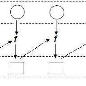 (PDF) Investigating MapReduce framework extensions for
