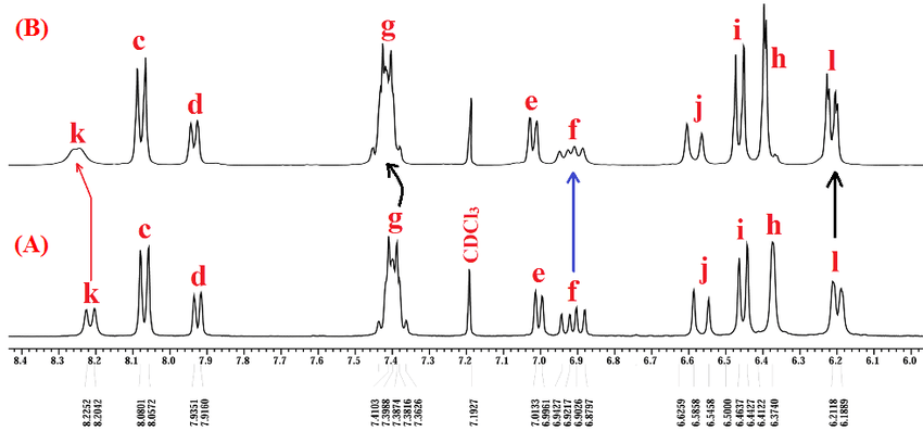 Effect of metal oxidation state on FRET: A Cu(I) silent