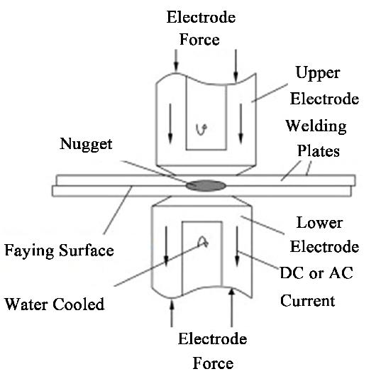 Welding Machine Electrical Circuit