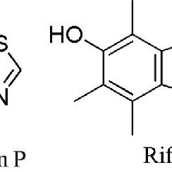 (PDF) Corrigenda: Synthetic Strategies for Fused