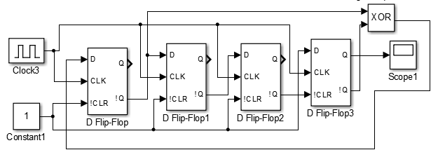 Block diagram of PN Sequence Generator 3.1.3 BPSK
