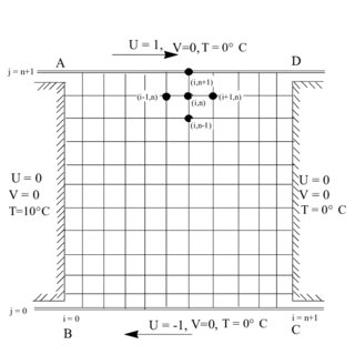 Distributions of rectangular and elliptical tubes in a