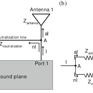Geometry of the proposed single-layer slot antenna with