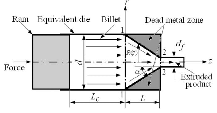 The Diagram Shows A Conical Section Fabricated From Pure